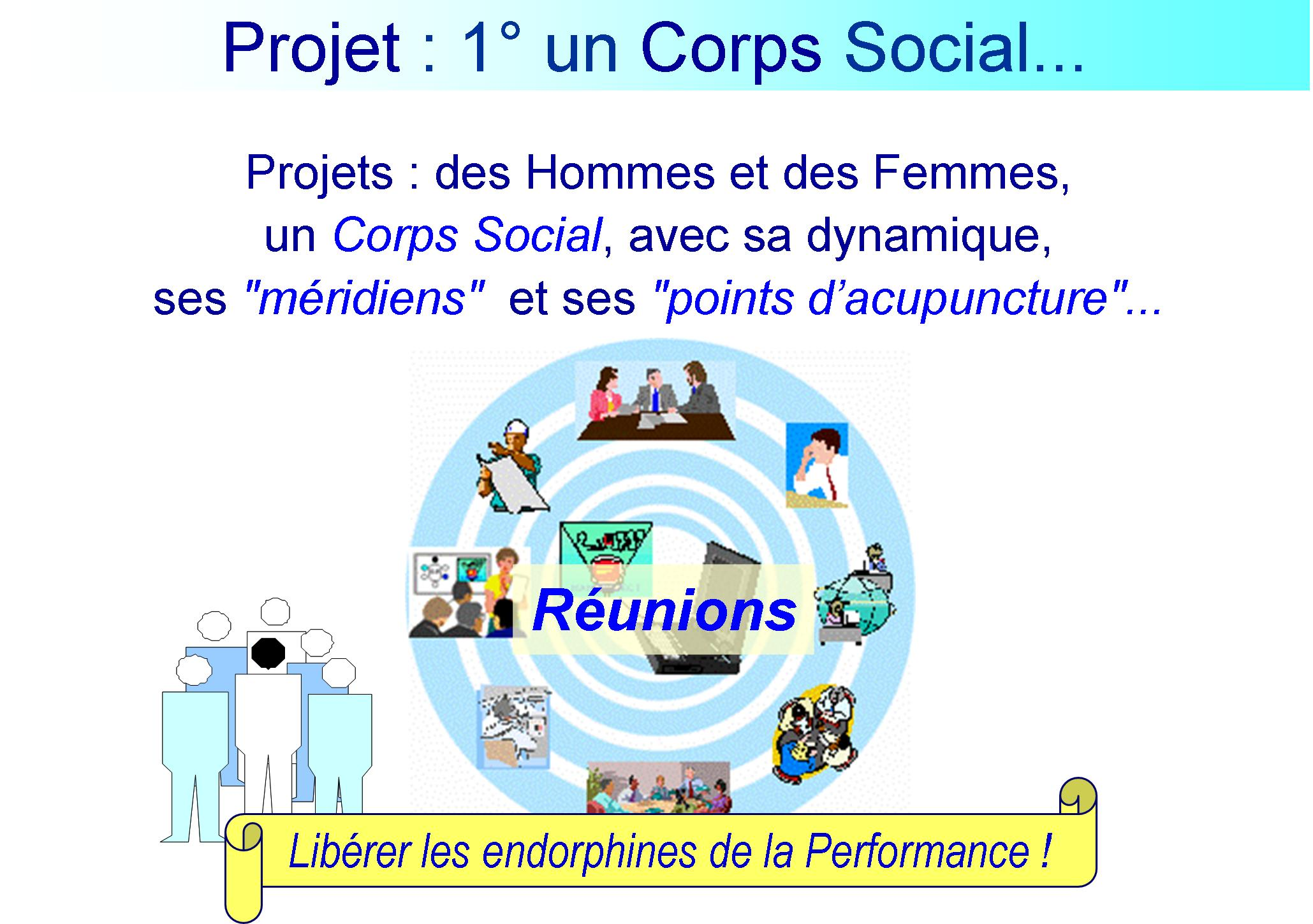 Projet un Corps Social