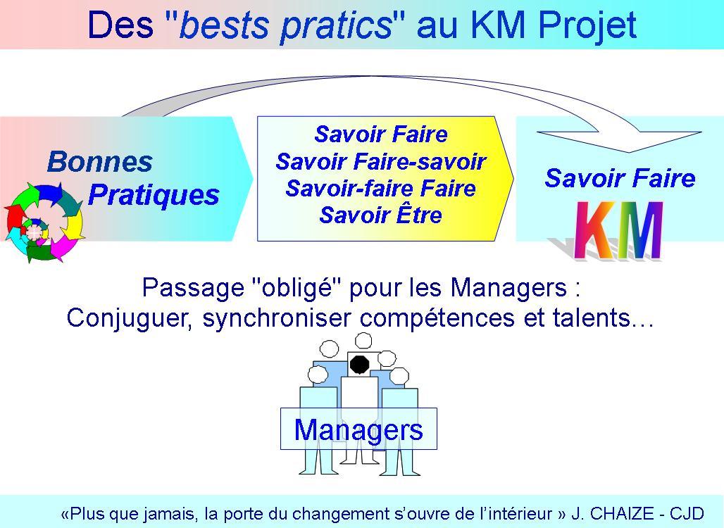 Des Bests Pratics au KM Projet